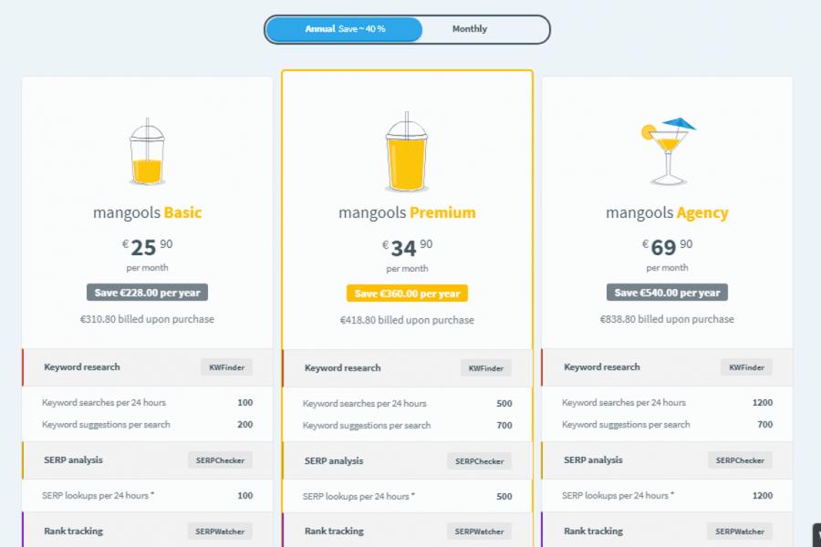 Mangools Review 2018 | Make Money Online