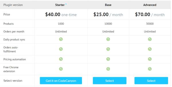 Ali2Woo Review | Make Money Online