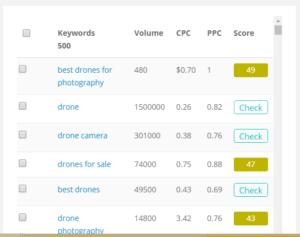 keysearch.co
